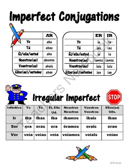 Spanish Imperfect Conjugations Notes from Spanish the easy