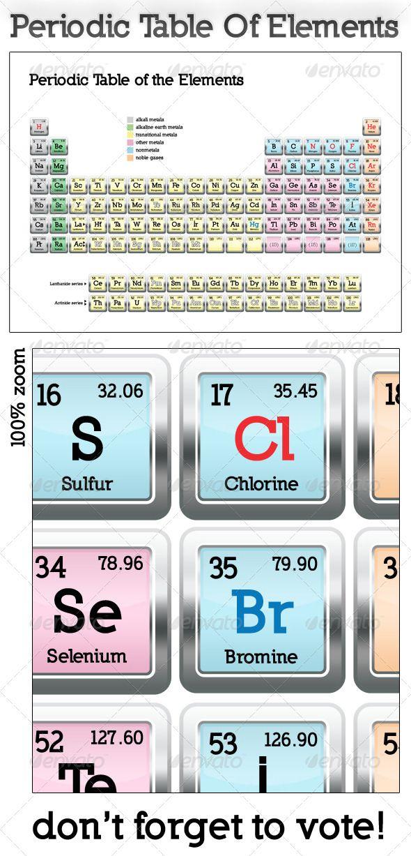periodic table history essay ideas