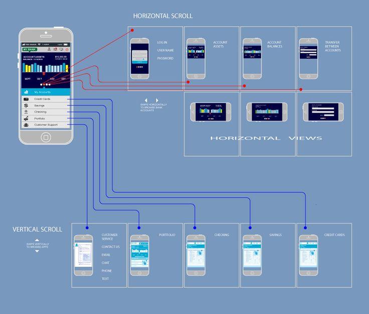 TED VISAYA - Banking Wireframe Grid
