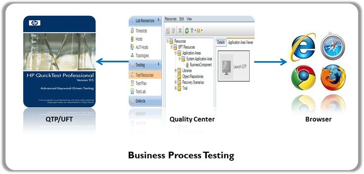 Now days, and Microsoft Visual Studio Coded UI Test is Becoming popular as it is Supporting Basic Windows UI object, and course is designed to familiarize testing professionals with the basics of testing web applications using Microsoft Coded UI. Adactin which is the Anztb Certified Testing company is Australia Which Providing this course by the testing professionals. http://www.adactin.com/training/courses/functional-automation/test-automation-microsoft-using-coded-ui/