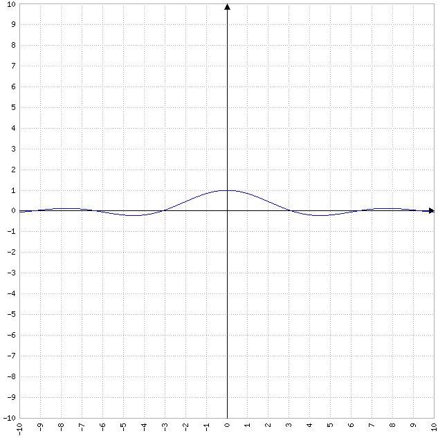 (sen(x))/x  Cuando tiende a 0 es igual al cos x