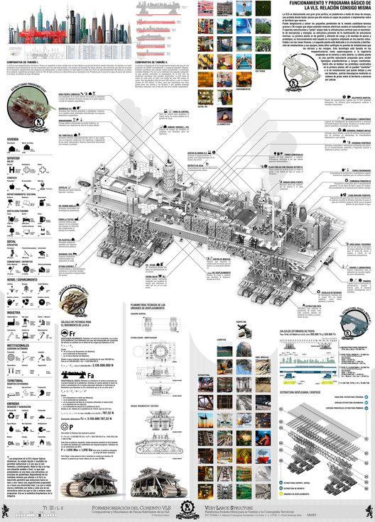 A Walking City for the 21st Century,Presentation Board 8. Image © Manuel Dominguez / Zuloark