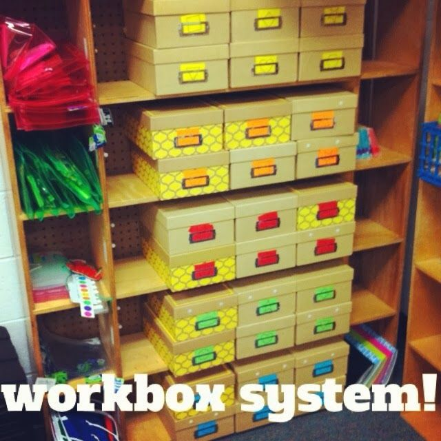 Teaching Special Thinkers: Autism Classroom Workbox System {TONS of pictures!...