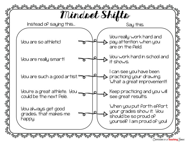Communicating With Parents About a Growth Mindset - Mindsets in the Classroom book study on Confessions of a Teaching Junkie
