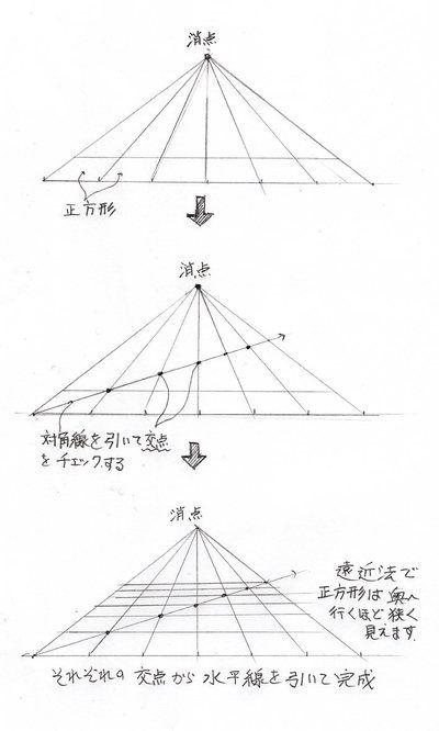 手描きパースの描き方ブログ、パース講座(手書きパース):平面グリッドの作り方(手描きパースの描き方)