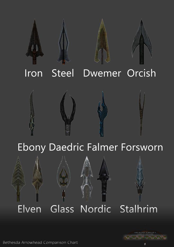 Stalhrim Arrow