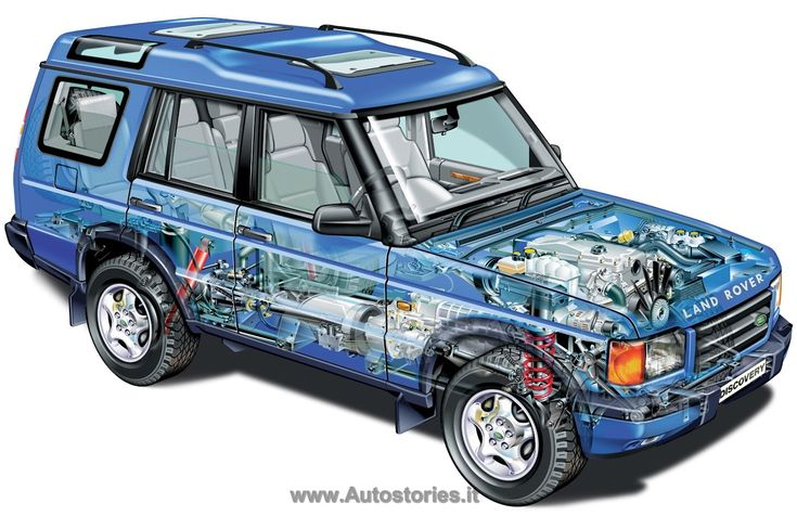 Land Rover Discovery 2 ghost draw