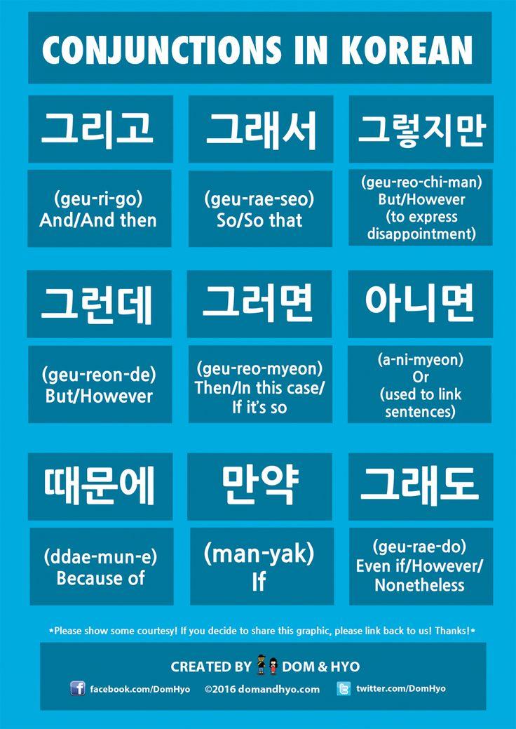 UNIT 1: Basic Korean Grammar - How to study Korean