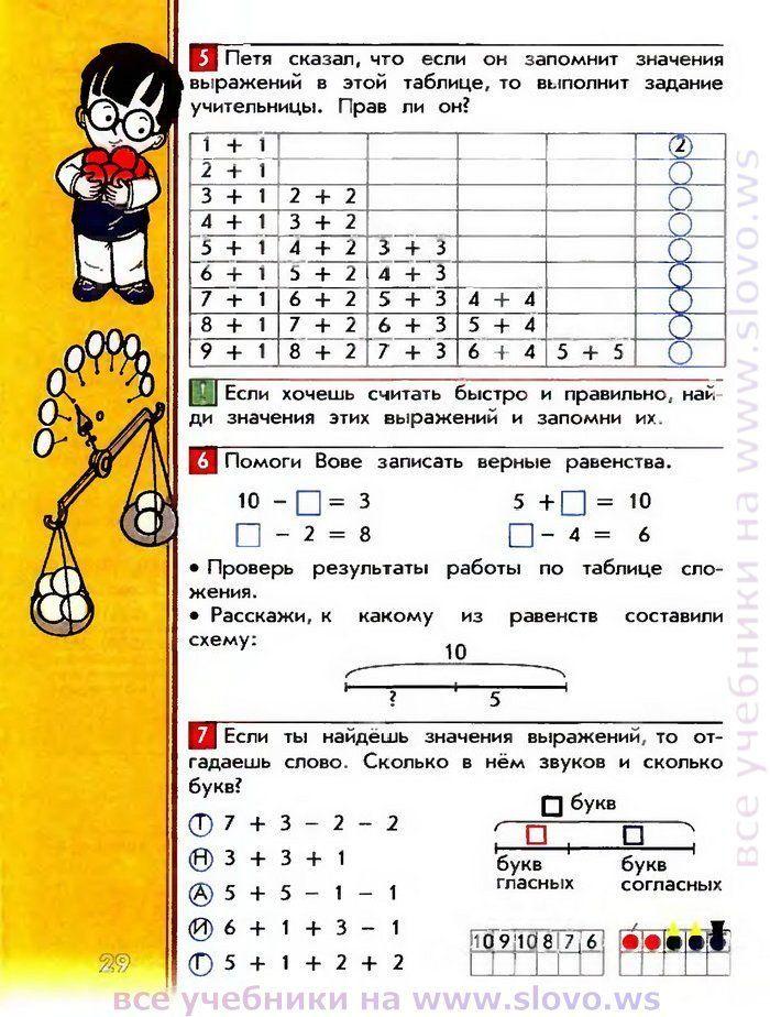 Конспект открытого урока по математике 4 класс козлова демидова