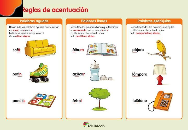 Acentos. De la página web de la editorial Santillana.