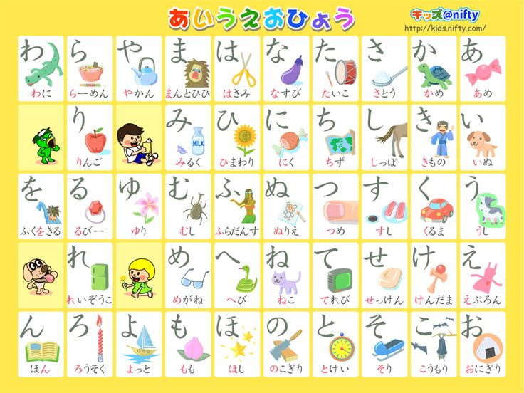 8 best images about Hiragana, Katakana, and Kanji on ...
