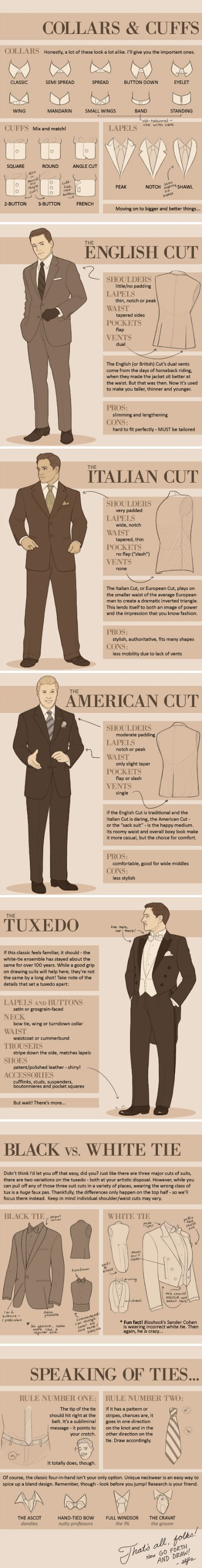 Men suits guide. I'm surprised at how many things can be mixed and matched! ... Still harder to be a girl though