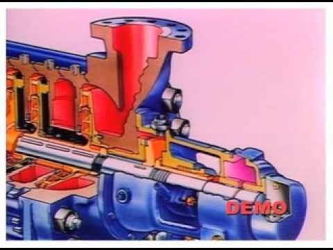 Basic Centrifugal Pumps Training DVD (BCP) DEMO