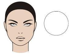 Tipos de rostros femeninos. Rostro redondo