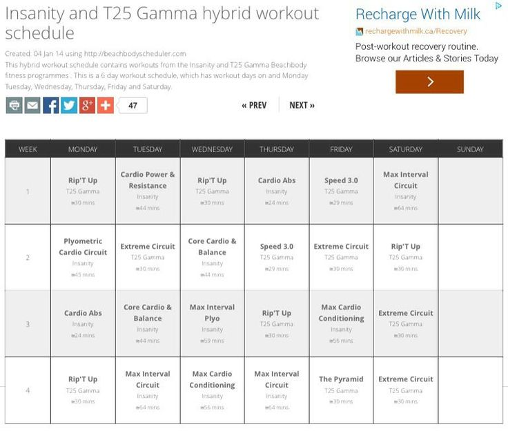 15 best P90X3 images on Pinterest Exercise workouts, Work outs - blank workout sheet
