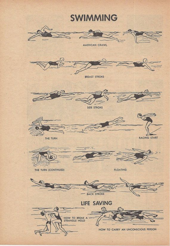 Swimming, Sports, Life Saving, Vintage Illustration, 1940s, Double Sided Print, Sugar