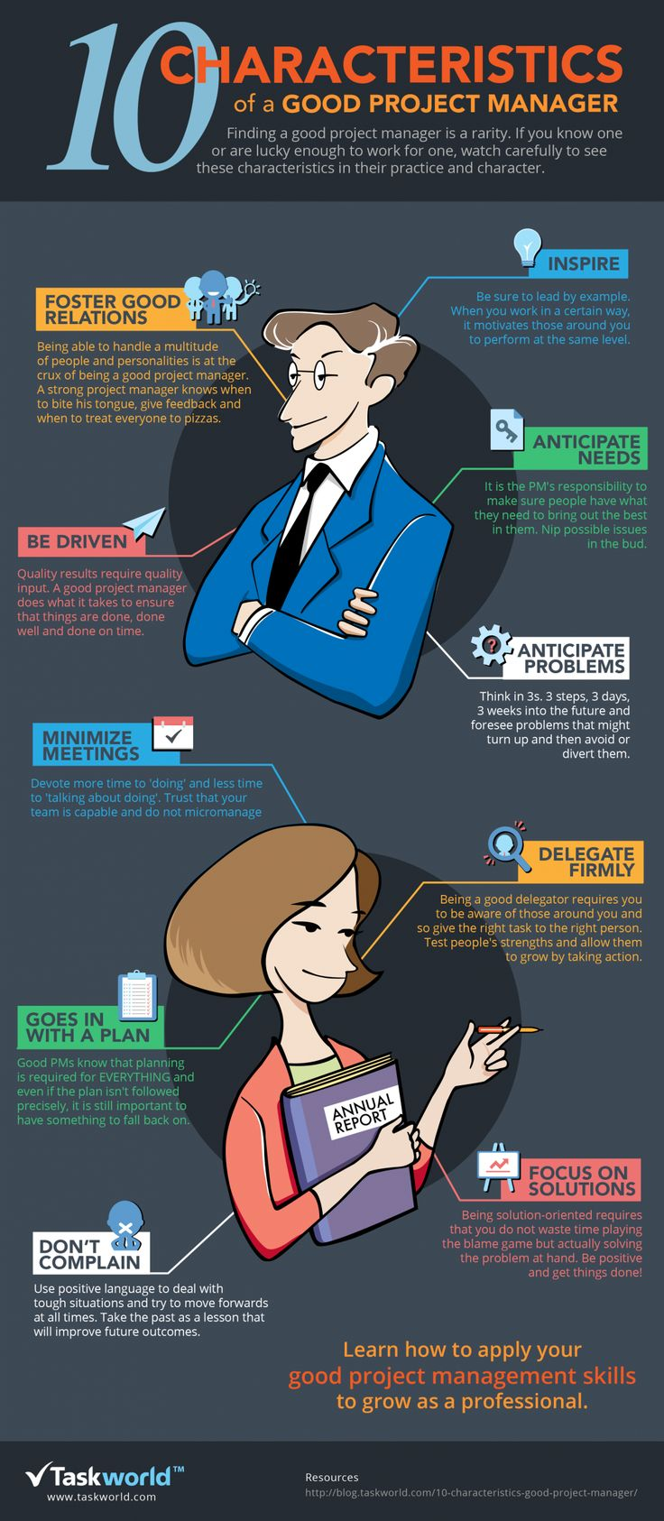 Virtual Project Consulting: a good summary of the typical characteristics you will find in a good project manager with a dose of humour.