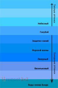Холодные и теплые тона голубого цвета