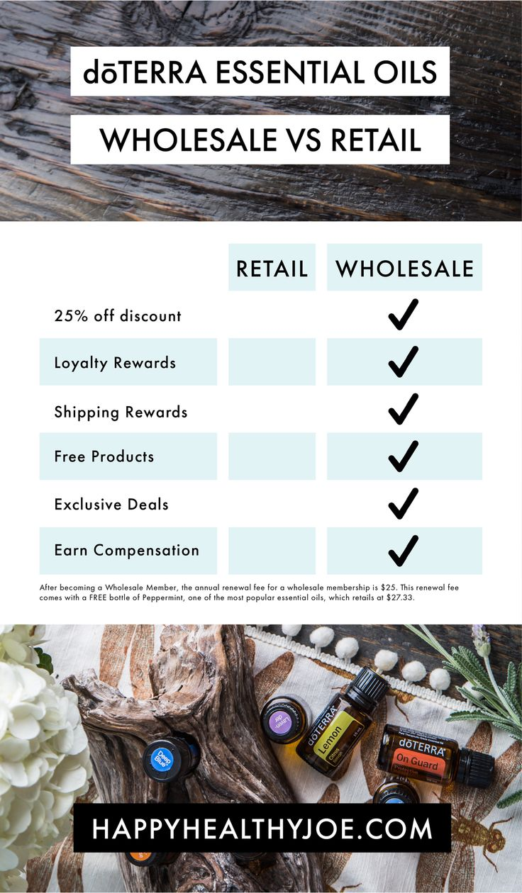 6 REASONS I GET doTERRA ESSENTIAL OILS WHOLESALE  1. 25% off Discount 2. doTERRA's Loyalty Rewards Program 3. Shipping Rewards 4. Free Products 5. Exclusive Deals 6. Earn Compensation
