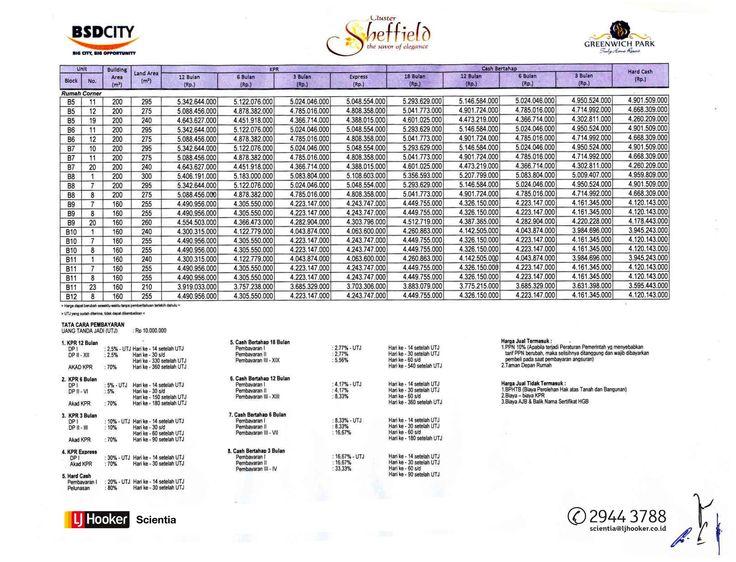 Sheffield - Price List #2