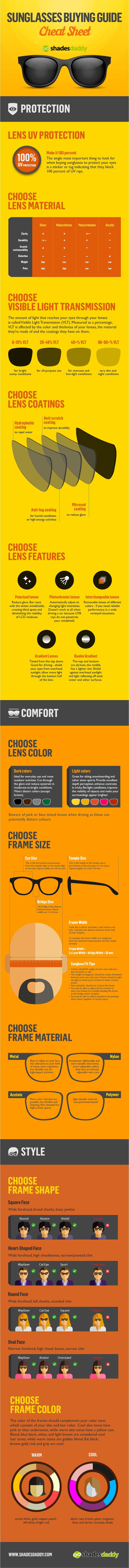Sunglasses Buying Guide - Cheat Sheet - How To Buy Sunglasses Online