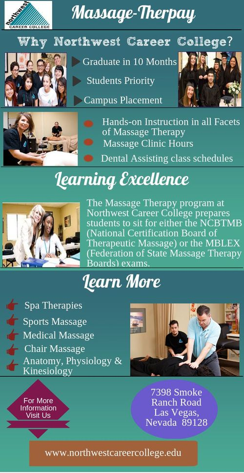 Las Vegas Massage Therapy School For more