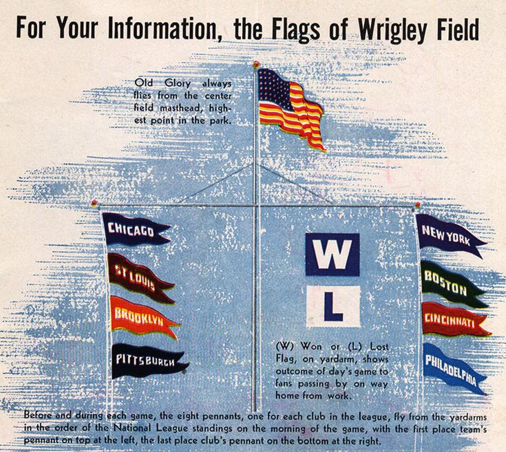 history of chicago flag