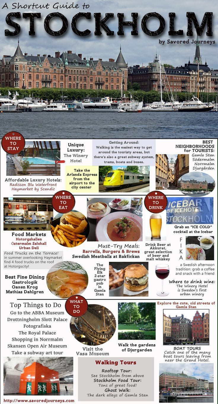Stockholm travel guide - a take-along infographic containing everything you need to know to start planning your vacation to Stockholm.