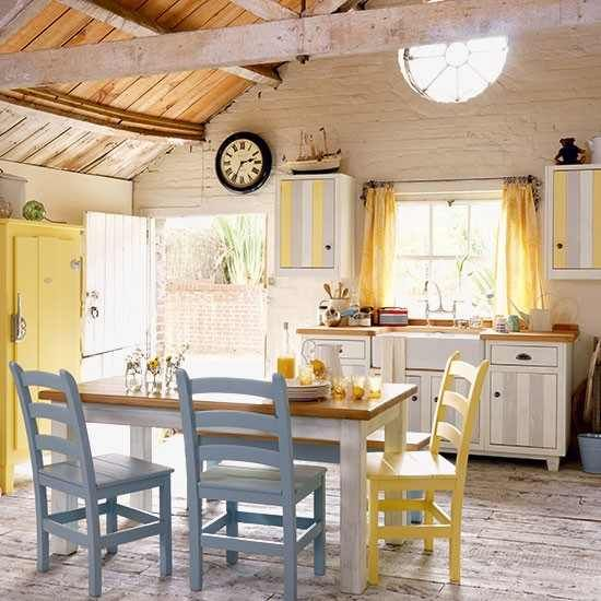 Country kitchen home kitchen pinterest for Kitchen ideas john lewis