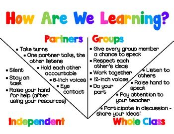Free sign about how students will be learning, with expectations for how each form should look.