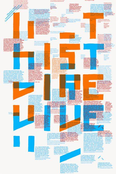 Histoire vive - Formes Vives, l'atelier