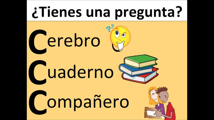 Modern Language Classroom ~ Images about spanish class posters on pinterest