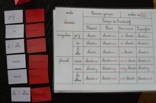 conjugaison Montessori