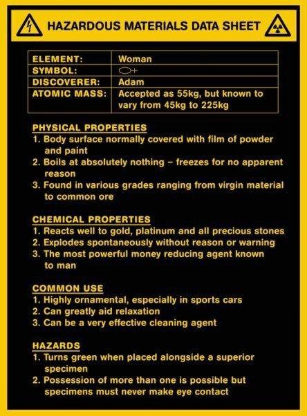 Woman - Hazardous Materials Data Sheet
