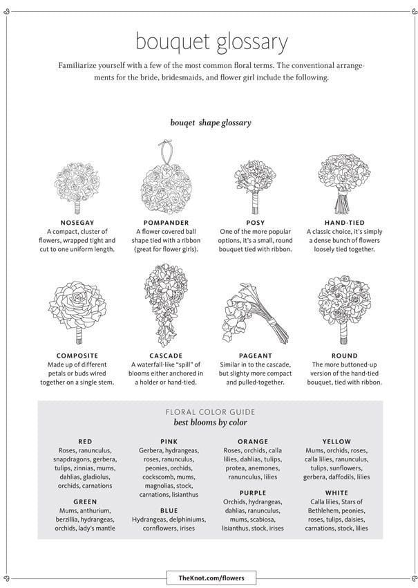 Check out The Knot's Wedding Organizing Binder, and these other helpful resources:  17 Useful Wedding Cheat Sheets For Any Bride-To-Be 31 Free Wedding Printables Every Bride-To-Be Should Know About 16 Style Charts Every Groom Should See Before The Wedding 17 Wedding Dress Diagrams That Will Simplify Your Shopping