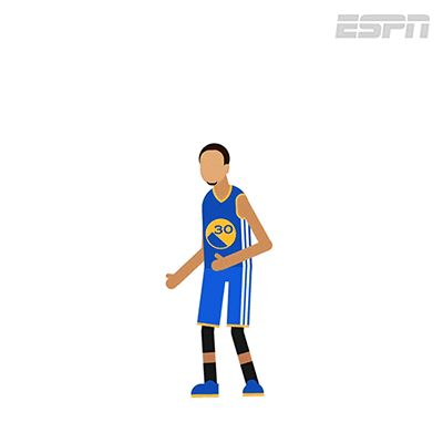 These NBA rank animated GIFs are amazing.