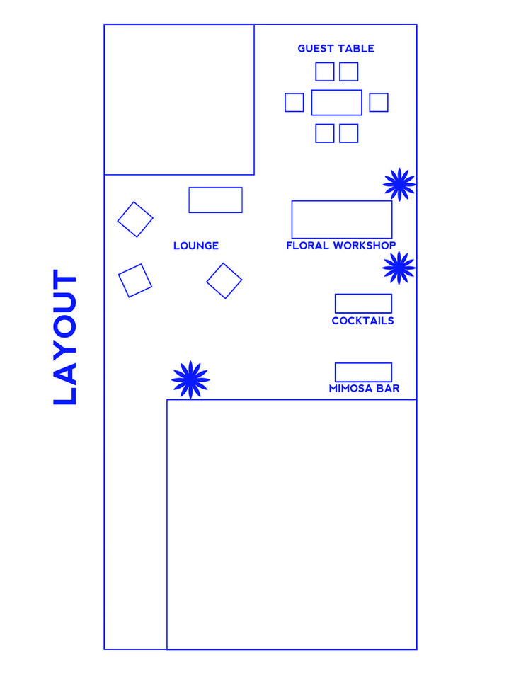 My layout of the rooftop champagne brunch shoot