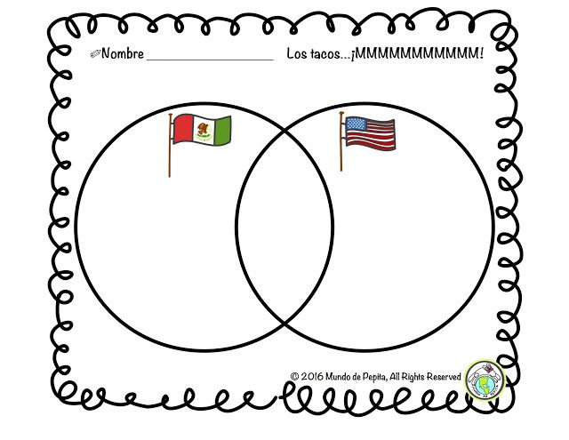 Mundo de Pepita: Hispanic Heritage Month- Making Cultural Connections by Comparing a Taco.. Video in Spanish on making a taco in México + a venn diagram free! Great for cultural comparisons and ACTFL Standard 4.2 Mundo de Pepita,  Resources for Teaching Spanish to Children