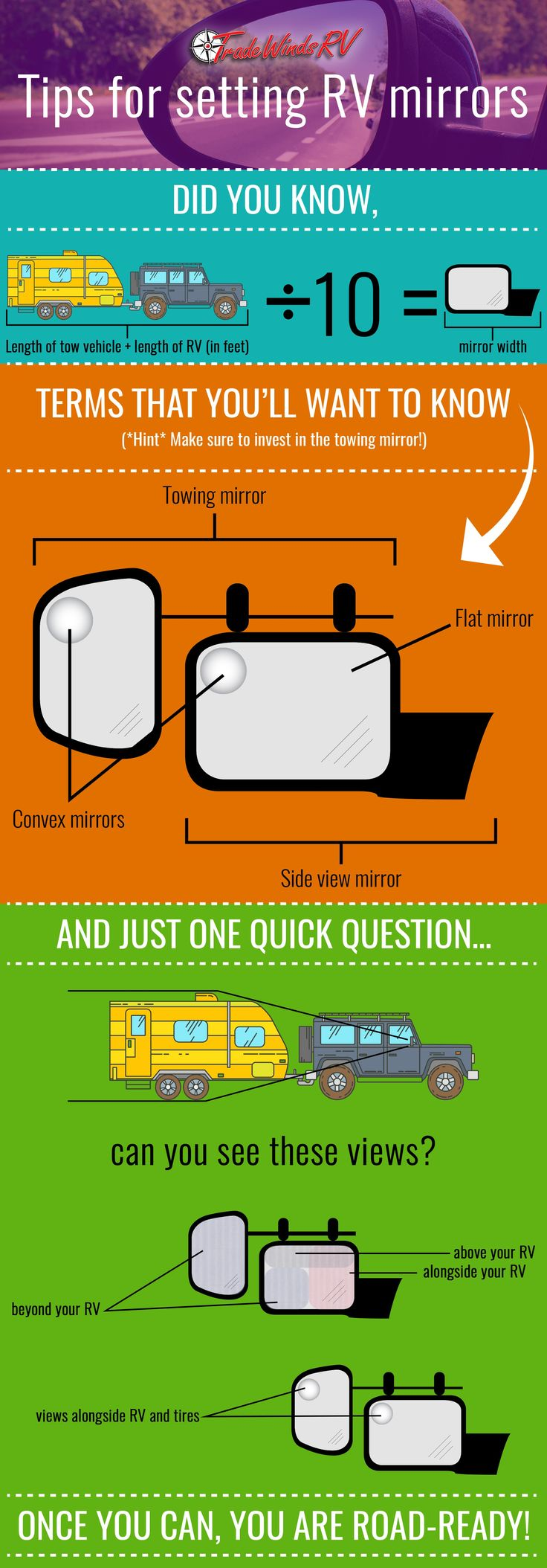 75 Best Go Rving Images On Pinterest Campers Camping Ideas And Trailer Light Wiring Harness 4 Flat 35ft To Redo Lights Tradewinds Tips For Setting Your Rv Mirrors