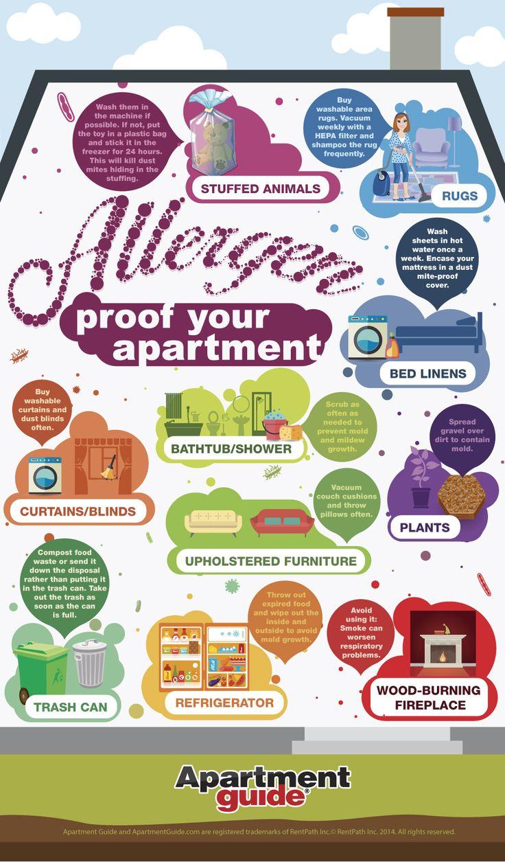 48 besten bildern zu apartment guide infographics auf pinterest