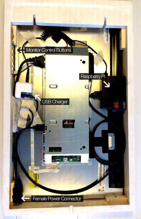 Simple Technik: Ein Raspberry Pi, ein USB-Netzteil und ein Monitor – mehr braucht es nicht. (Quelle: michaelteeuw.nl)