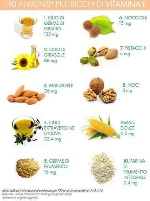 I cibi più ricchi di vitamine