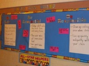 pictures of lunchroom bulletin board ideas | Cafeteria bulletin board filled with the cafeteria expectations large ...