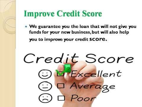Best commercial loan options
