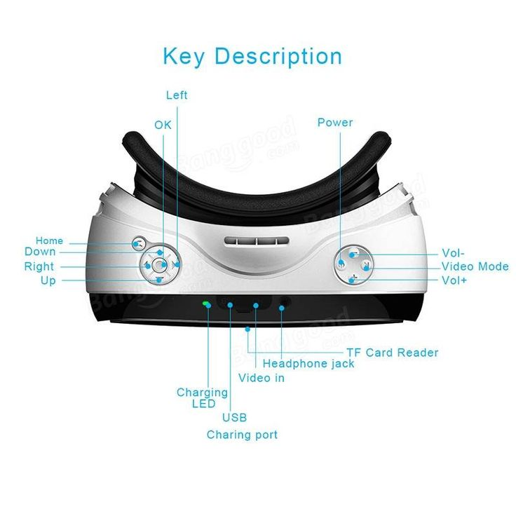 MAGICSEE M1 All in One VR Headset 5.1 Inch Screen Quad-Core RK3288 2G/16G 1080P 60HZ FOV90 Bluetooth 4.0 PC
