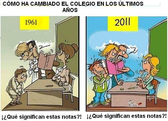 CAMBIOS DE LA EDUCACIÓN EN 50 AÑOS