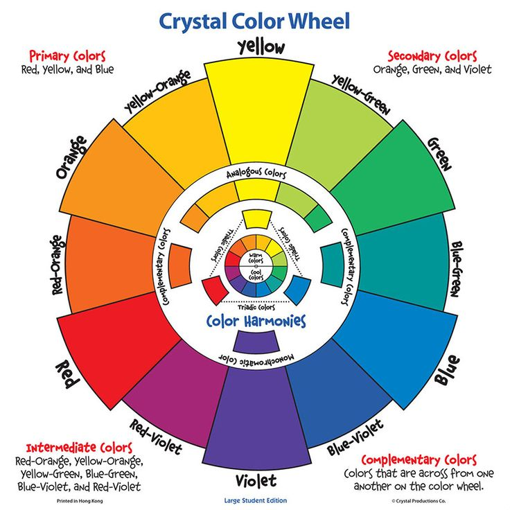 This STUDENT COLOR WHEEL clearly illustrates and teaches color relationships. It has a rotating inner wheel so that students can easily identify primary, secondary, and tertiary colors as well as reco