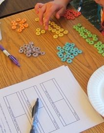 Fruit Loops activity to review ratios...can also use for probability and lots of great math ideas for upper grades