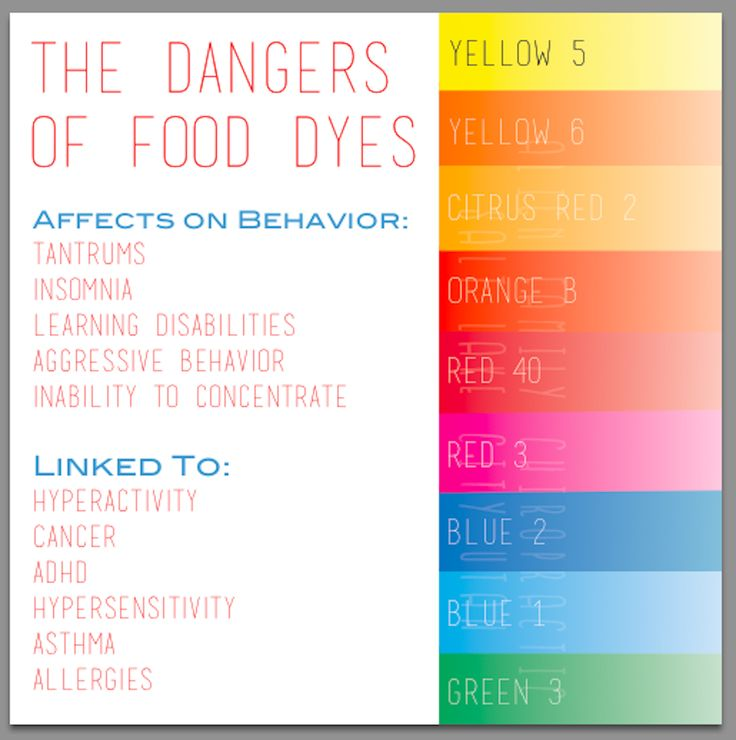 14 best dye allergies images on Pinterest | Healthy nutrition ...