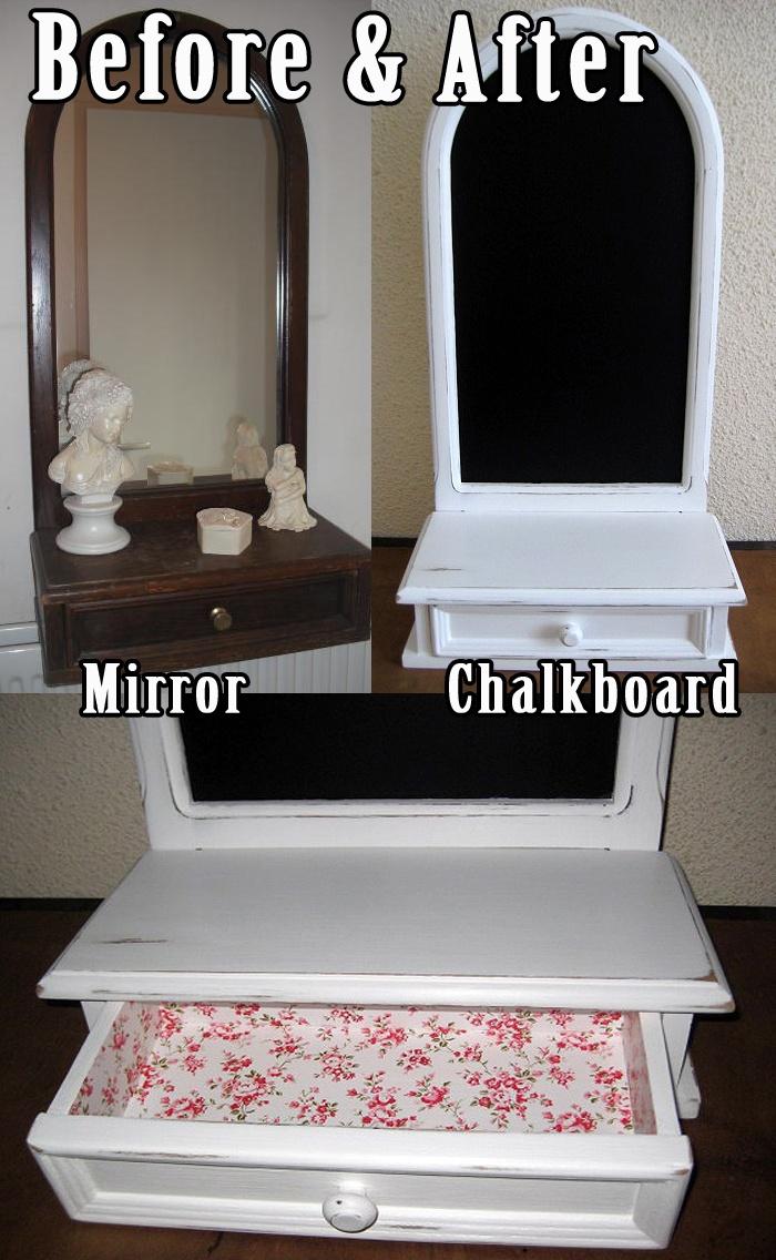 Van spiegel naar krijtbord